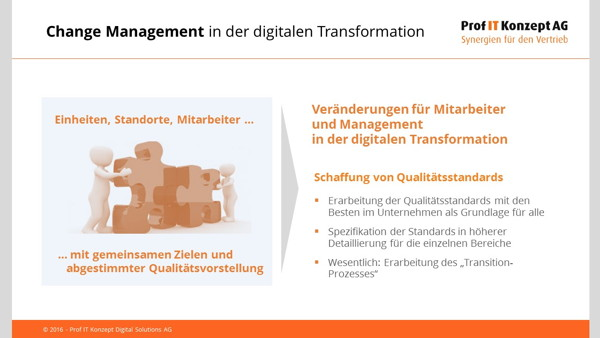 Change Management in der digitalen Transformation